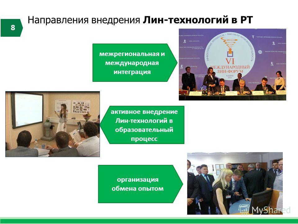 Направления внедрения Лин-технологий в РТ 8 межрегиональная и международная интеграция активное внедрение Лин-технологий в образовательный процесс организация обмена опытом