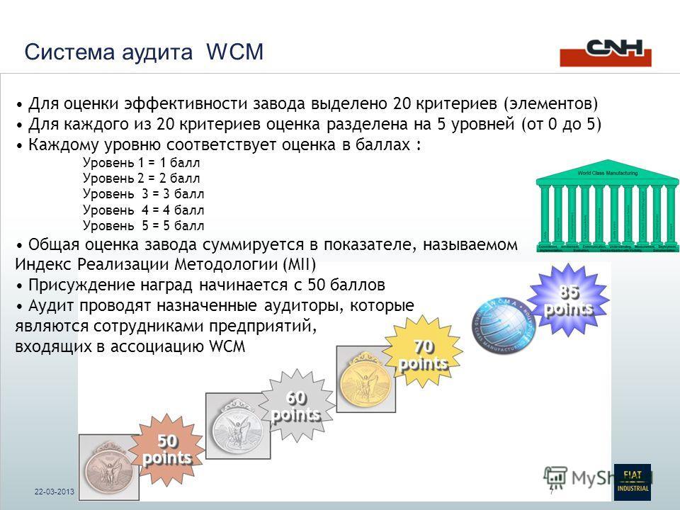 22-03-2013 Система аудита WCM Для оценки эффективности завода выделено 20 критериев (элементов) Для каждого из 20 критериев оценка разделена на 5 уровней (от 0 до 5) Каждому уровню соответствует оценка в баллах : Уровень 1 = 1 балл Уровень 2 = 2 балл
