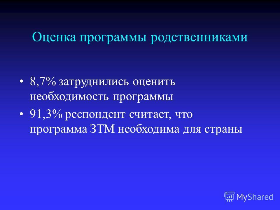 Оценка программы родственниками 8,7% затруднились оценить необходимость программы 91,3% респондент считает, что программа ЗТМ необходима для страны