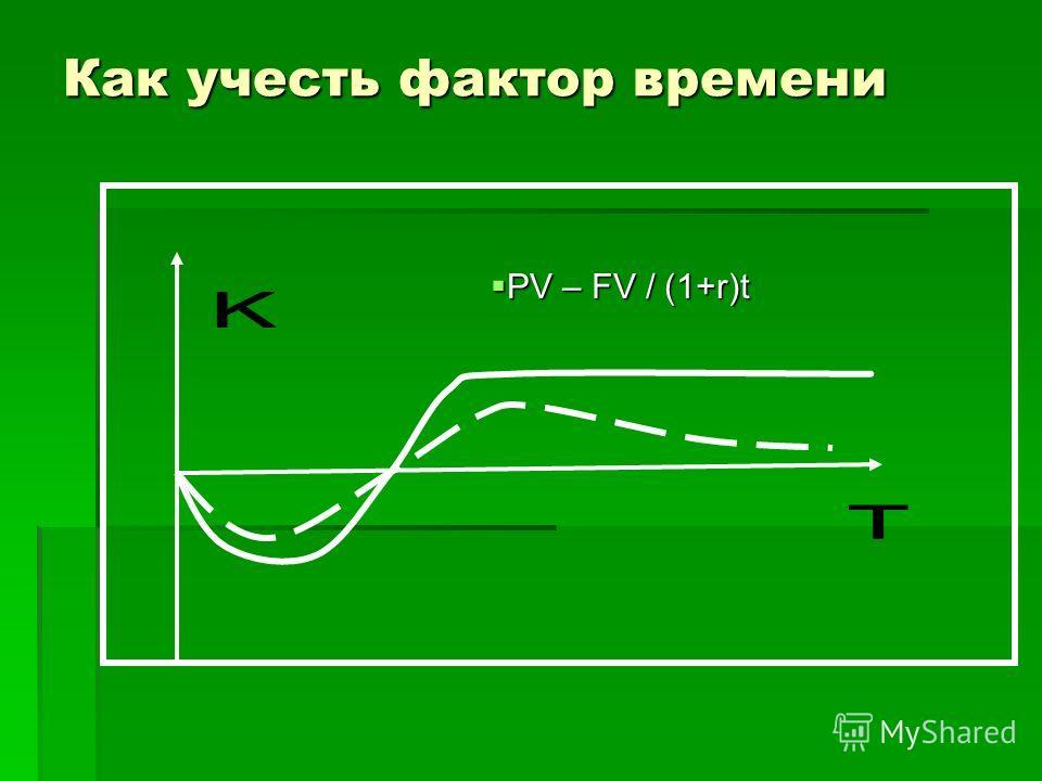 Как учесть фактор времени PV – FV / (1+r)t PV – FV / (1+r)t