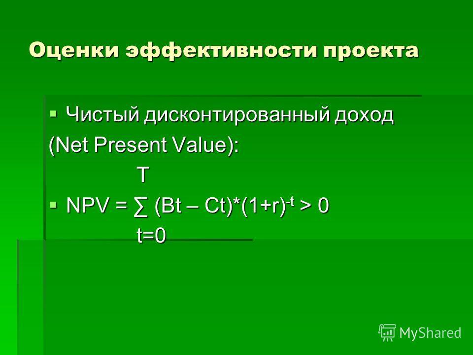 Оценки эффективности проекта Чистый дисконтированный доход Чистый дисконтированный доход (Net Present Value): T T NPV = (Bt – Ct)*(1+r) -t > 0 NPV = (Bt – Ct)*(1+r) -t > 0 t=0 t=0