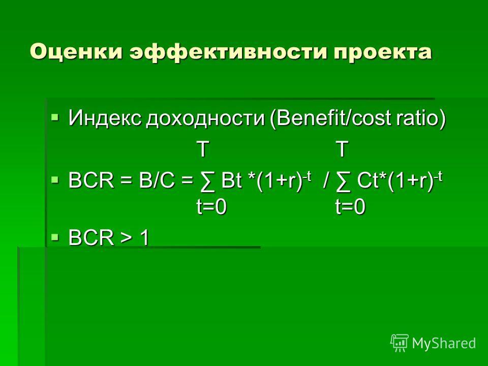 Оценки эффективности проекта Индекс доходности (Benefit/cost ratio) Индекс доходности (Benefit/cost ratio) T T T T BCR = B/C = Bt *(1+r) -t / Ct*(1+r) -t t=0 t=0 BCR = B/C = Bt *(1+r) -t / Ct*(1+r) -t t=0 t=0 BCR > 1 BCR > 1