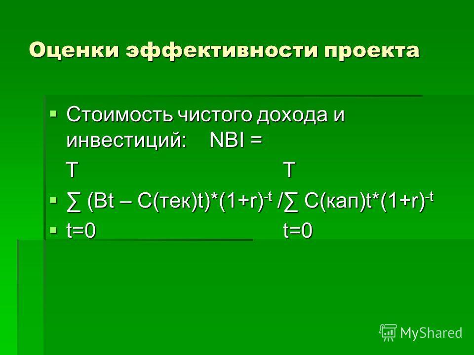 Оценки эффективности проекта Стоимость чистого дохода и инвестиций: NBI = Стоимость чистого дохода и инвестиций: NBI = T T T T (Bt – C(тек)t)*(1+r) -t / C(кап)t*(1+r) -t (Bt – C(тек)t)*(1+r) -t / C(кап)t*(1+r) -t t=0 t=0 t=0 t=0