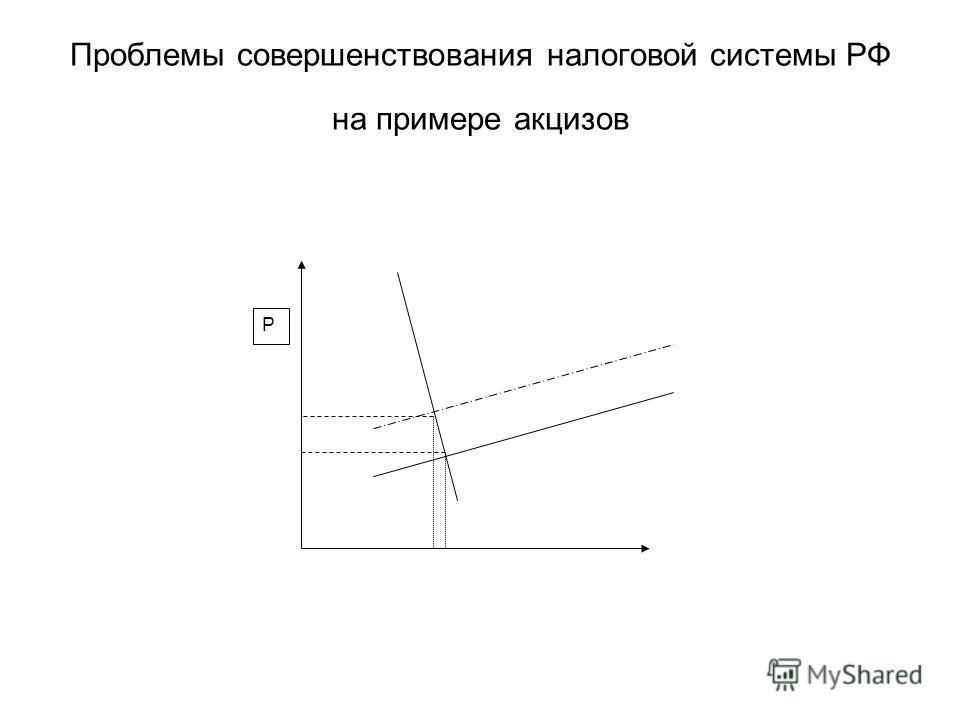 Проблемы совершенствования налоговой системы РФ на примере акцизов P