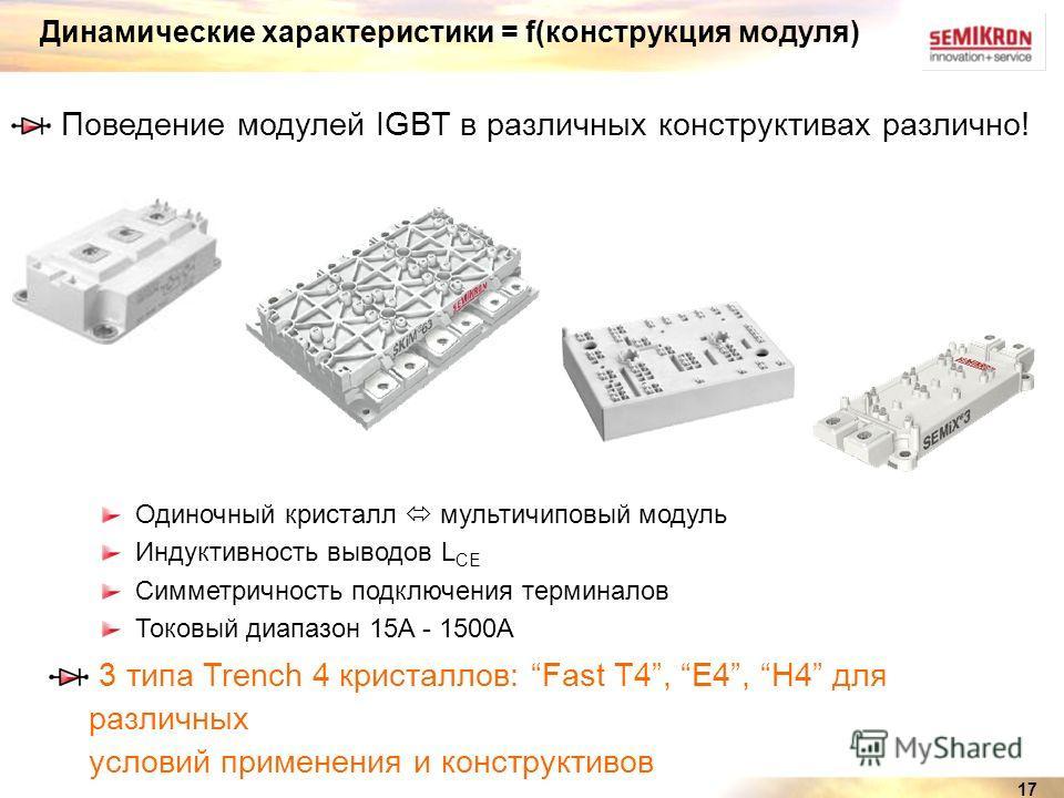 17 Динамические характеристики = f(конструкция модуля) Одиночный кристалл мультичиповый модуль Индуктивность выводов L CE Симметричность подключения терминалов Токовый диапазон 15A - 1500A 3 типа Trench 4 кристаллов: Fast T4, E4, H4 для различных усл