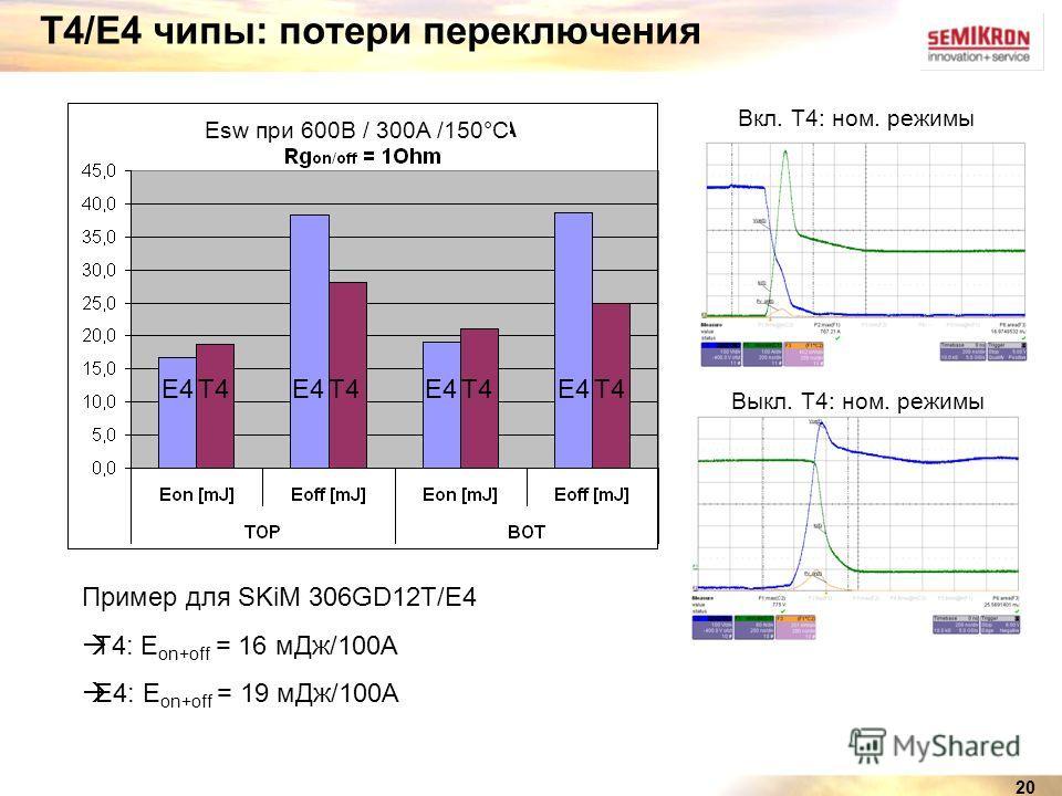 20 T4/E4 чипы: потери переключения E4 T4 Esw при 600В / 300A /150°C Пример для SKiM 306GD12Т/Е4 T4: E on+off = 16 мДж/100A E4: E on+off = 19 мДж/100A Вкл. T4: ном. режимы Выкл. T4: ном. режимы