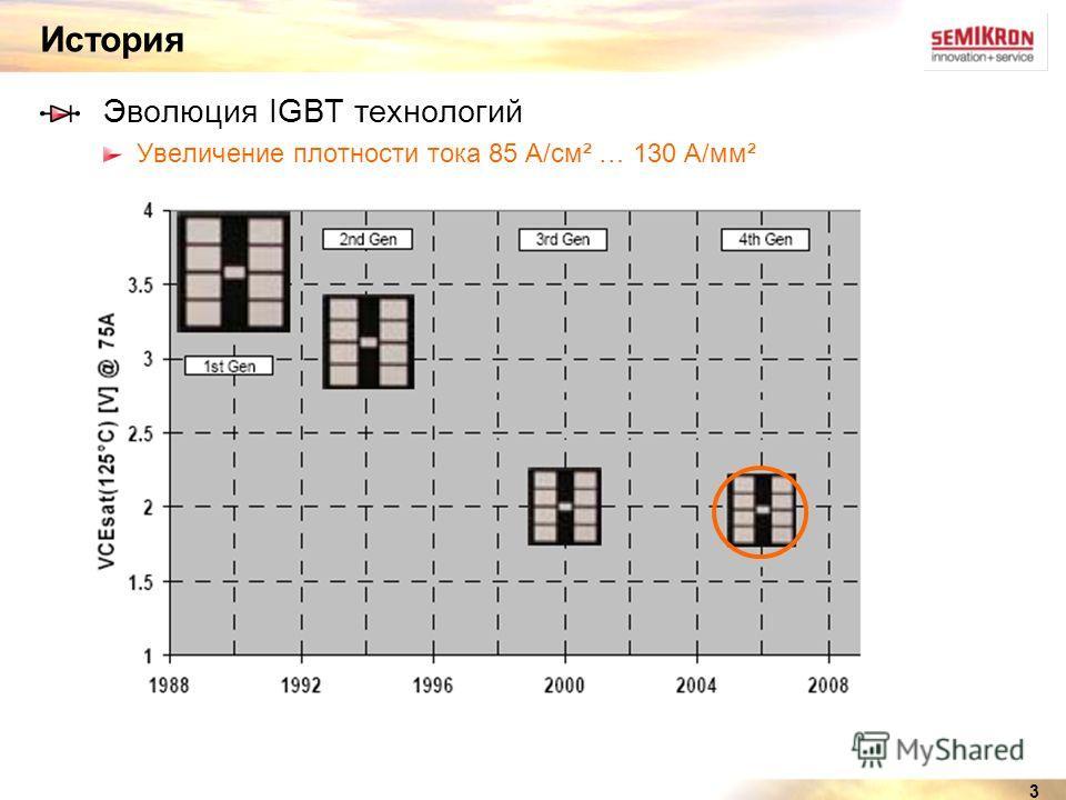 3 История Эволюция IGBT технологий Увеличение плотности тока 85 A/см² … 130 A/мм²