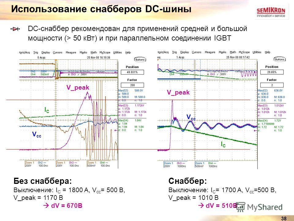 38 ICIC V cc V_peak ICIC V cc V_peak Использование снабберов DC-шины Без снаббера: Выключение: I C = 1800 A, V cc = 500 В, V_peak = 1170 В dV = 670В Снаббер: Выключение: I C = 1700 A, V cc =500 В, V_peak = 1010 В dV = 510В DC-снаббер рекомендован для