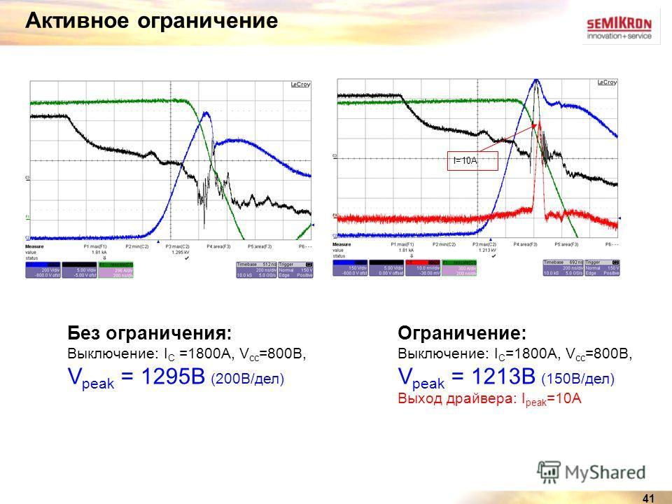 41 Активное ограничение I=10A Без ограничения: Выключение: I C =1800A, V cc =800В, V peak = 1295В (200В/дел) Ограничение: Выключение: I C =1800A, V cc =800В, V peak = 1213В (150В/дел) Выход драйвера: I peak =10A