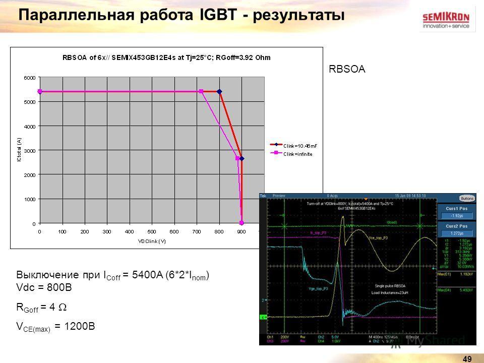 49 Параллельная работа IGBT - результаты Выключение при I Coff = 5400A (6*2*I nom ) Vdc = 800B R Goff = 4 V CE(max) = 1200B RBSOA