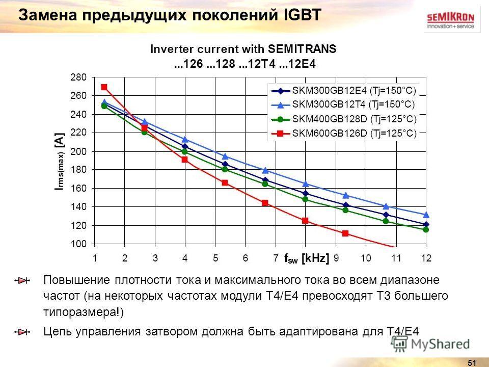 51 Замена предыдущих поколений IGBT Повышение плотности тока и максимального тока во всем диапазоне частот (на некоторых частотах модули Т4/Е4 превосходят Т3 большего типоразмера!) Цепь управления затвором должна быть адаптирована для Т4/Е4