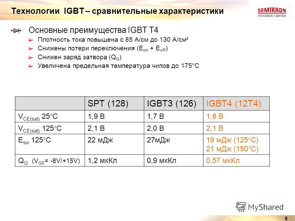 8 Технологии IGBT – сравнительные характеристики Основные преимущества IGBT T4 Плотность тока повышена с 85 A/см до 130 A/см² Снижены потери переключения (E on + E off ) Снижен заряд затвора (Q G ) Увеличена предельная температура чипов до 175°C SPT