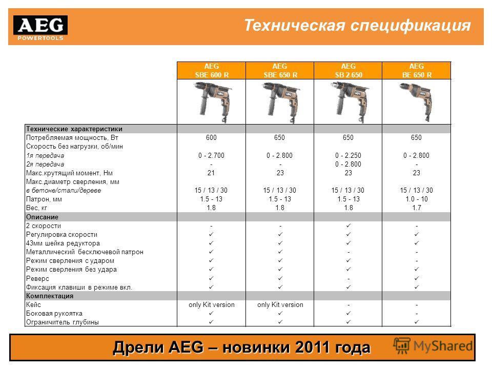 Дрели AEG – новинки 2011 года Техническая спецификация
