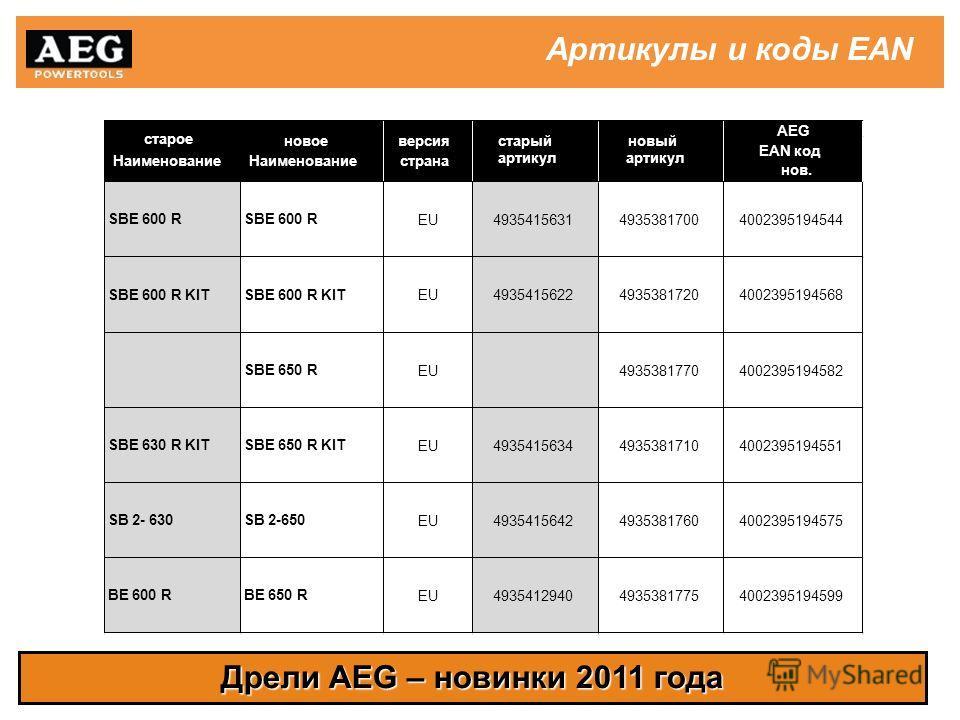 Дрели AEG – новинки 2011 года Артикулы и коды EAN старое артикул
