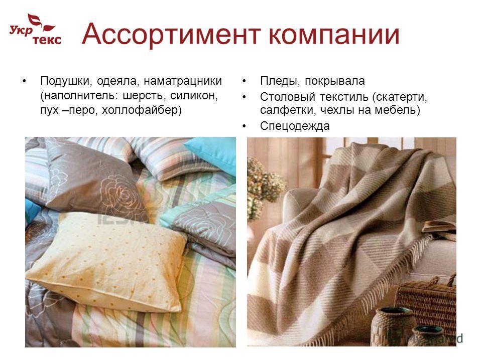 Ассортимент компании Подушки, одеяла, наматрацники (наполнитель: шерсть, силикон, пух –перо, холлофайбер) Пледы, покрывала Столовый текстиль (скатерти, салфетки, чехлы на мебель) Спецодежда