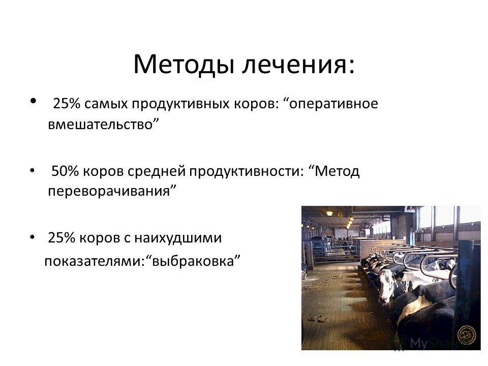 Методы лечения: 25% самых продуктивных коров: оперативное вмешательство 50% коров средней продуктивности: Метод переворачивания 25% коров с наихудшими показателями:выбраковка