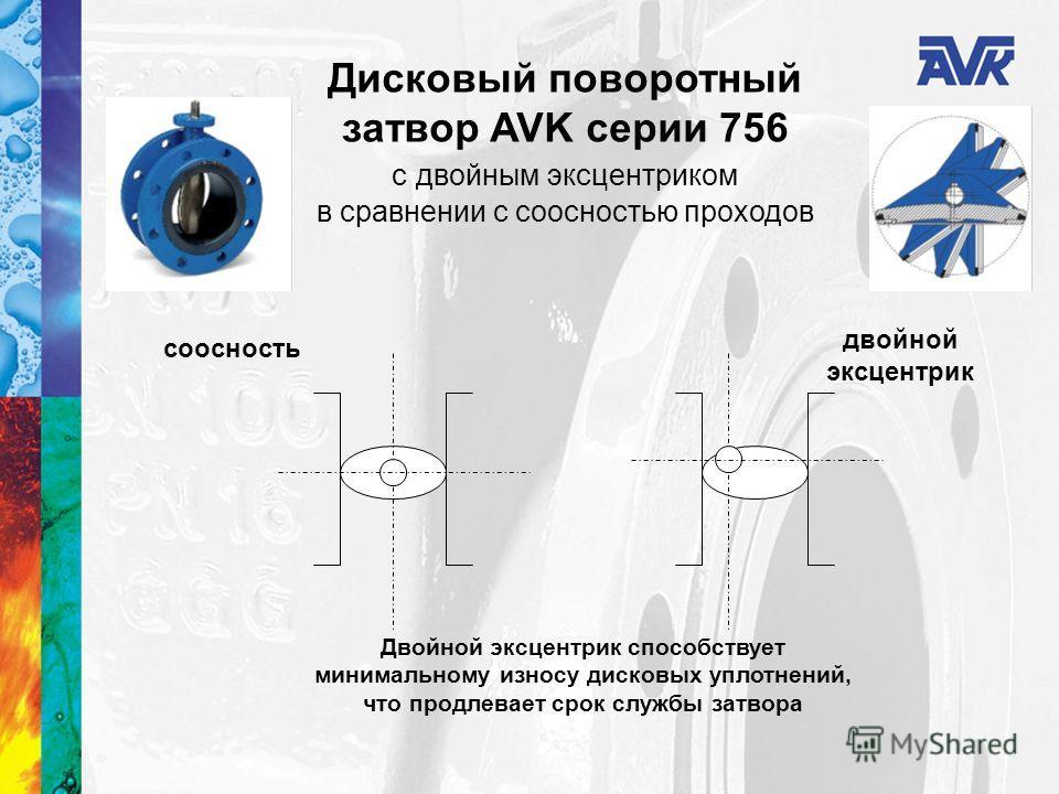 Дисковый поворотный затвор AVK серии 756 с двойным эксцентриком в сравнении с соосностью проходов соосность двойной эксцентрик Двойной эксцентрик способствует минимальному износу дисковых уплотнений, что продлевает срок службы затвора
