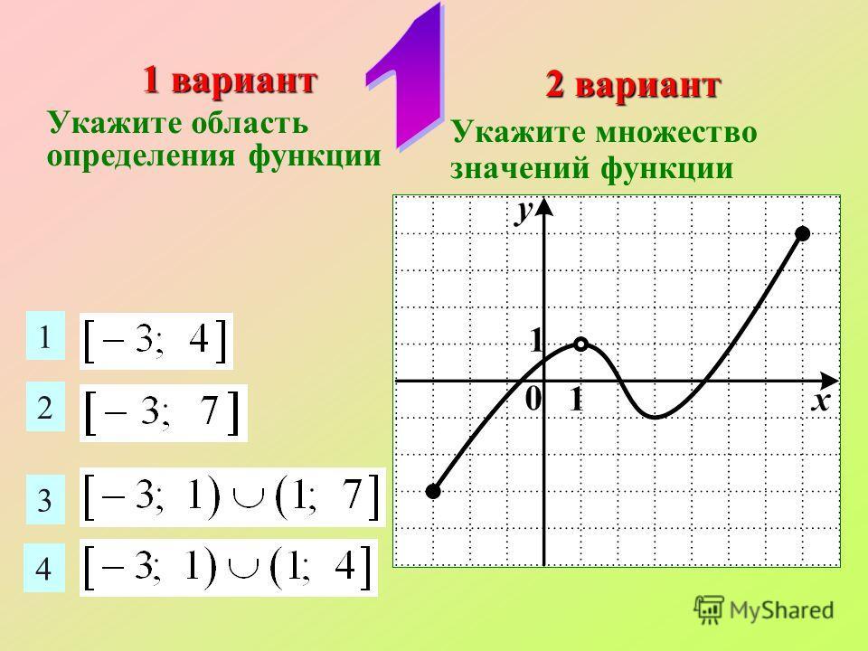 1 2 3 4 1 вариант Укажите область определения функции 2 вариант Укажите множество значений функции