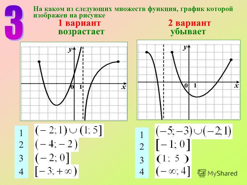 На каком из следующих множеств функция, график которой изображен на рисунке 1 вариант 2 вариант возрастает убывает 1 2 3 4 1 2 3 4