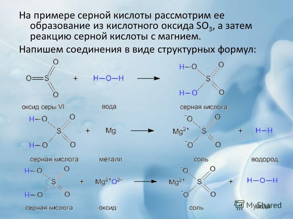 На примере серной кислоты рассмотрим ее образование из кислотного оксида SO 3, а затем реакцию серной кислоты с магнием. Напишем соединения в виде структурных формул: