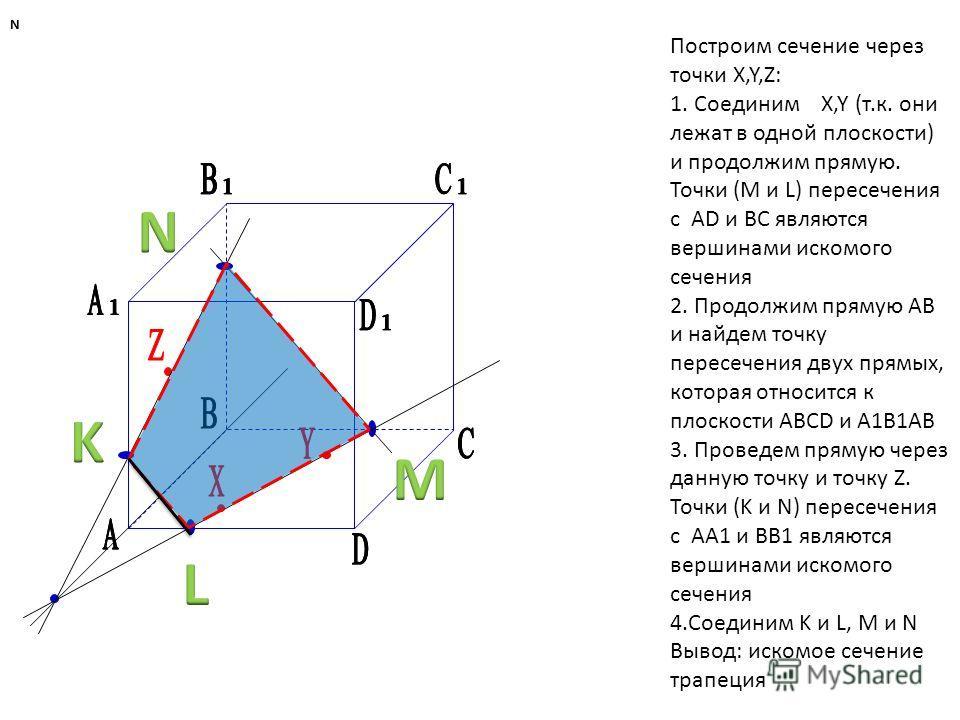 NNN Построим сечение через точки X,Y,Z: 1. Соединим X,Y (т.к. они лежат в одной плоскости) и продолжим прямую. Точки (M и L) пересечения с AD и BC являются вершинами искомого сечения 2. Продолжим прямую АВ и найдем точку пересечения двух прямых, кото