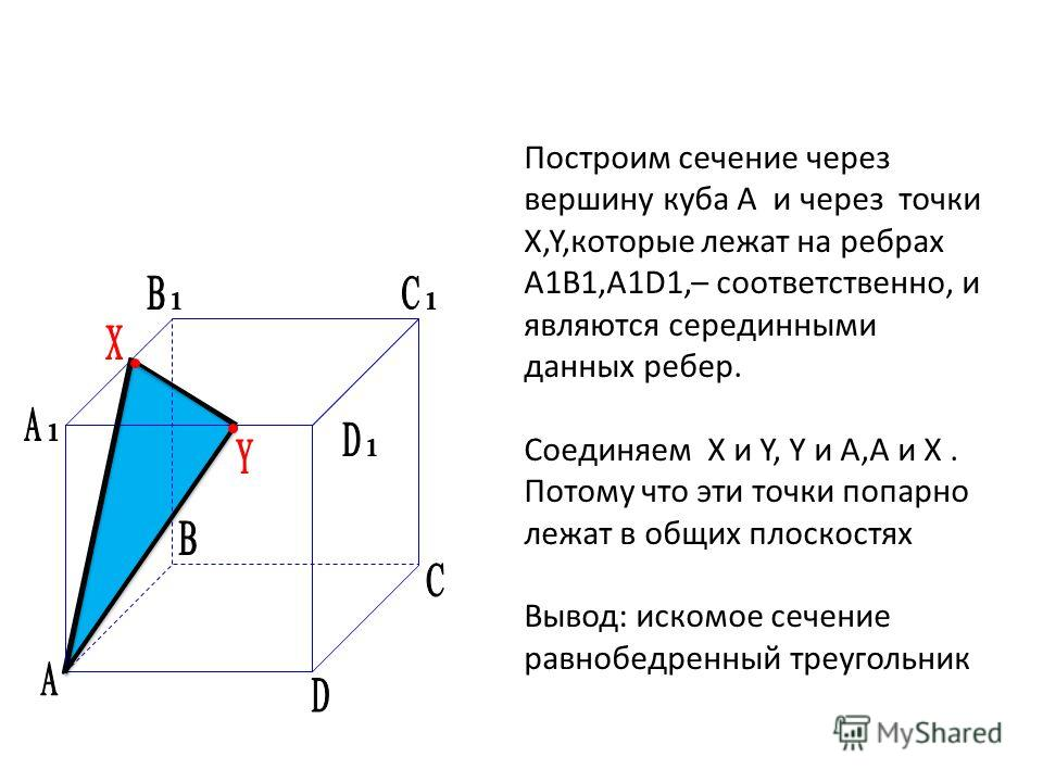 Построим сечение через вершину куба А и через точки X,Y,которые лежат на ребрах A1B1,А1D1,– соответственно, и являются серединными данных ребер. Соединяем X и Y, Y и А,А и X. Потому что эти точки попарно лежат в общих плоскостях Вывод: искомое сечени
