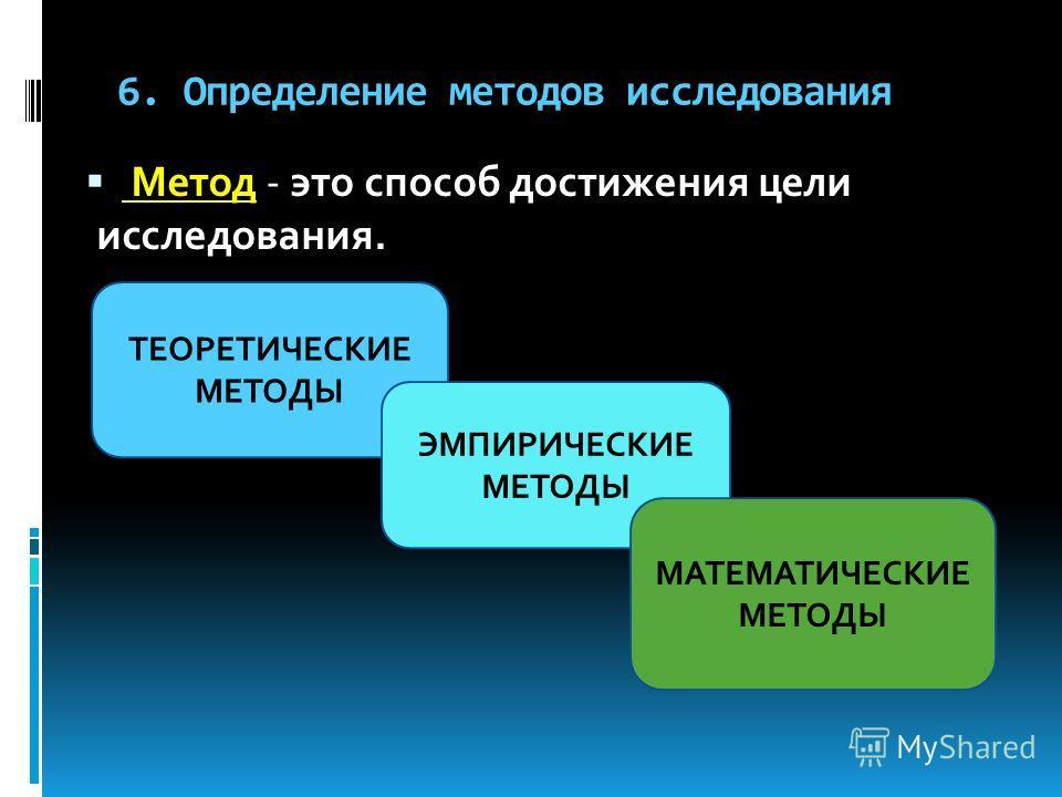 6. Определение методов исследования Метод - это способ достижения цели исследования. ТЕОРЕТИЧЕСКИЕ МЕТОДЫ ЭМПИРИЧЕСКИЕ МЕТОДЫ МАТЕМАТИЧЕСКИЕ МЕТОДЫ