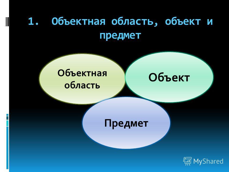 1. Объектная область, объект и предмет Объектная область Объект Предмет
