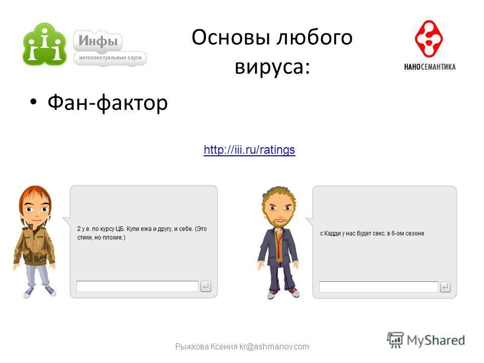 Основы любого вируса: Рыжкова Ксения kr@ashmanov.com Фан-фактор http://iii.ru/ratings