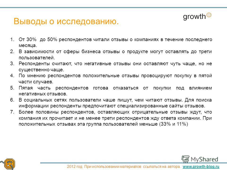 Growth 2012 год. При использовании материалов ссылаться на автора. www.growth-blog.ruwww.growth-blog.ru Выводы о исследованию. 1.От 30% до 50% респондентов читали отзывы о компаниях в течение последнего месяца. 2.В зависимости от сферы бизнеса отзывы