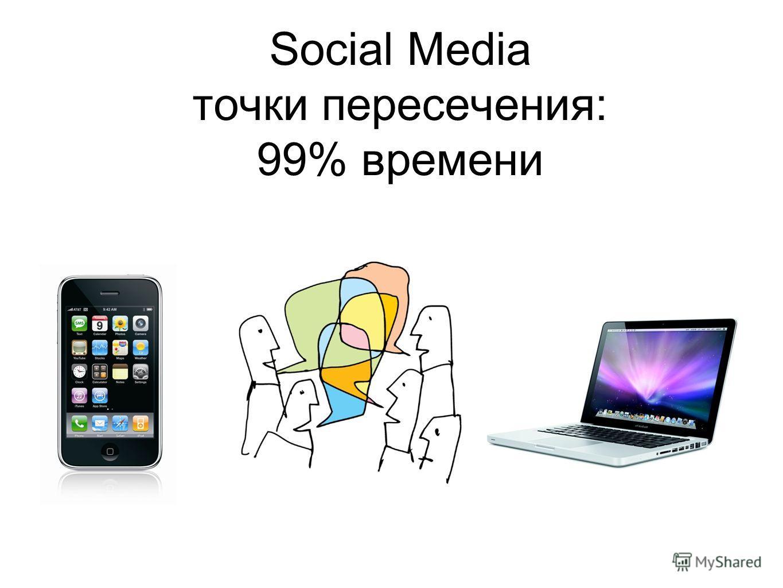 Social Media точки пересечения: 99% времени
