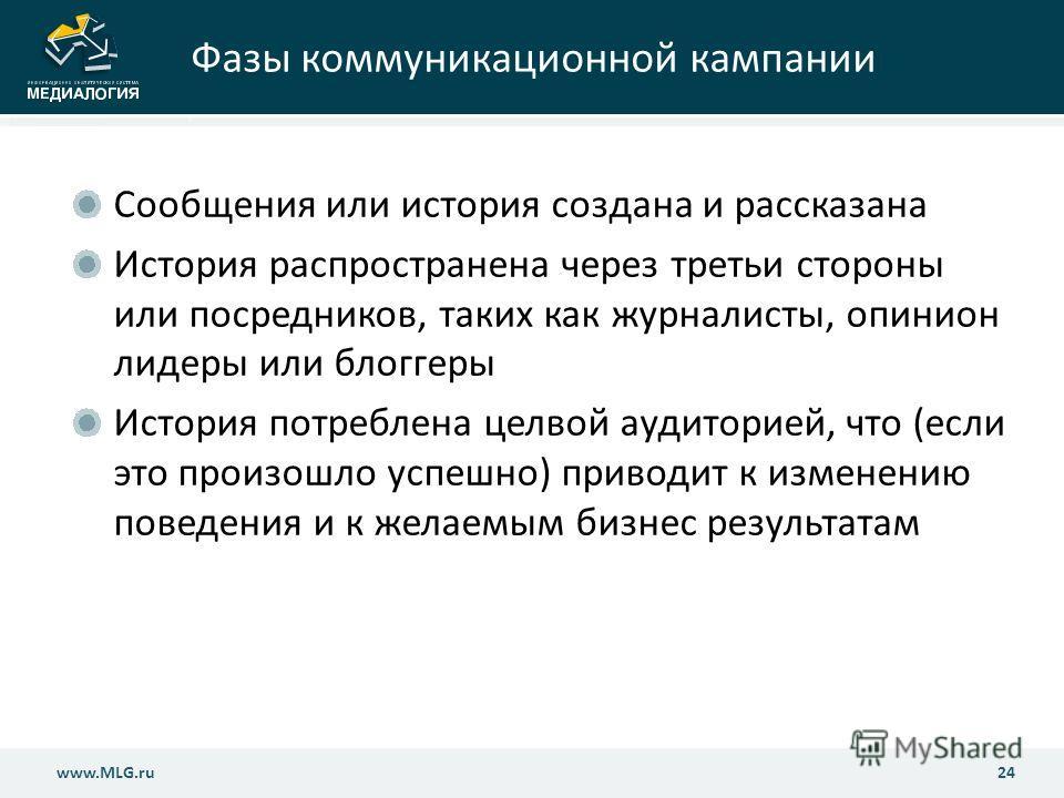 www.MLG.ru24 www.MLG.ru Фазы коммуникационной кампании Сообщения или история создана и рассказана История распространена через третьи стороны или посредников, таких как журналисты, опинион лидеры или блоггеры История потреблена целвой аудиторией, что