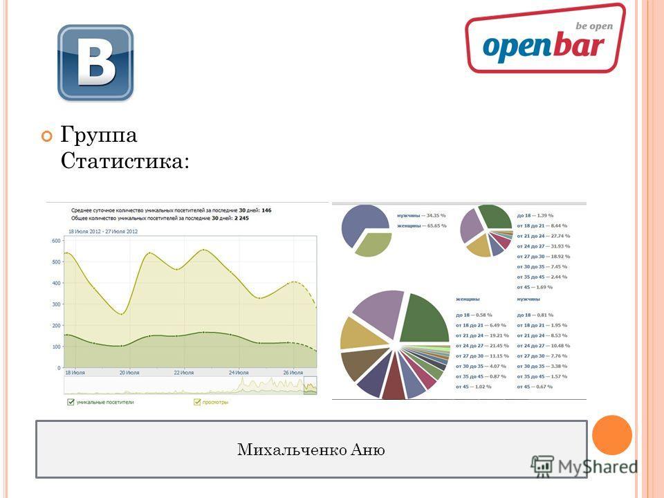Группа Статистика: Михальченко Аню