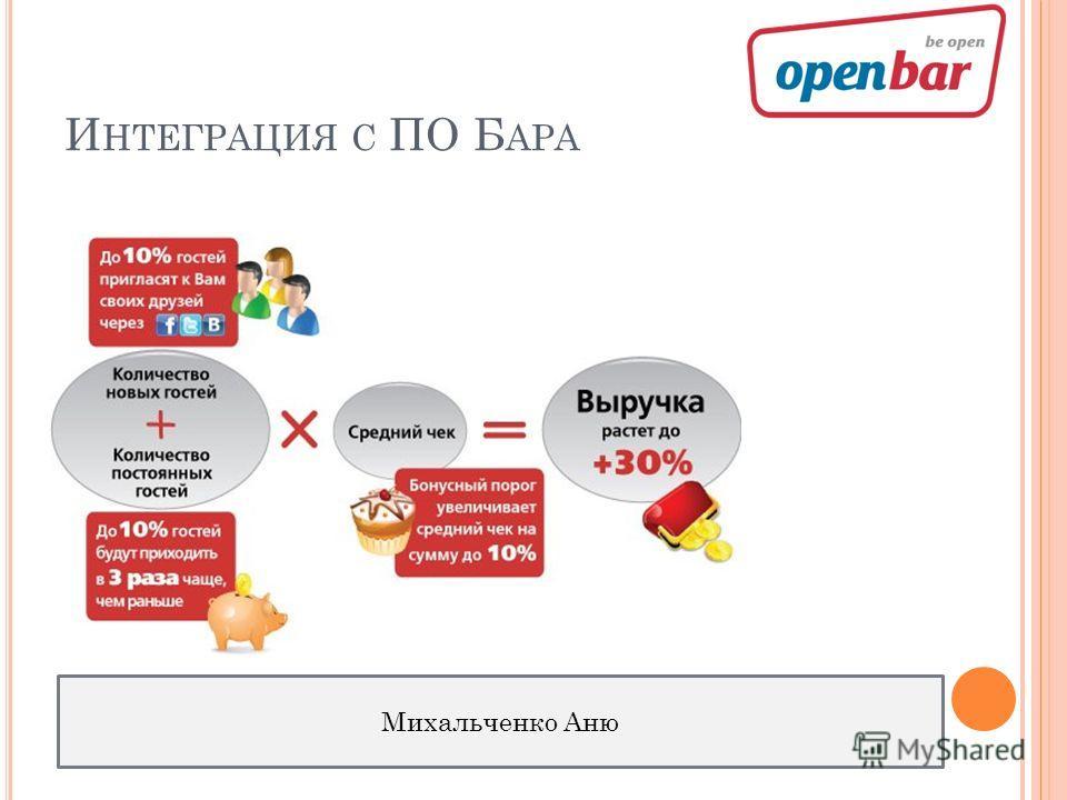 И НТЕГРАЦИЯ С ПО Б АРА Михальченко Аню