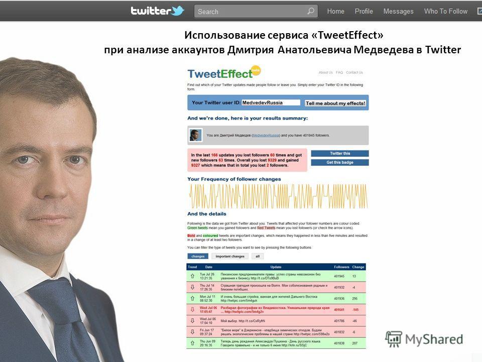 Использование сервиса «TweetEffect» при анализе аккаунтов Дмитрия Анатольевича Медведева в Twitter