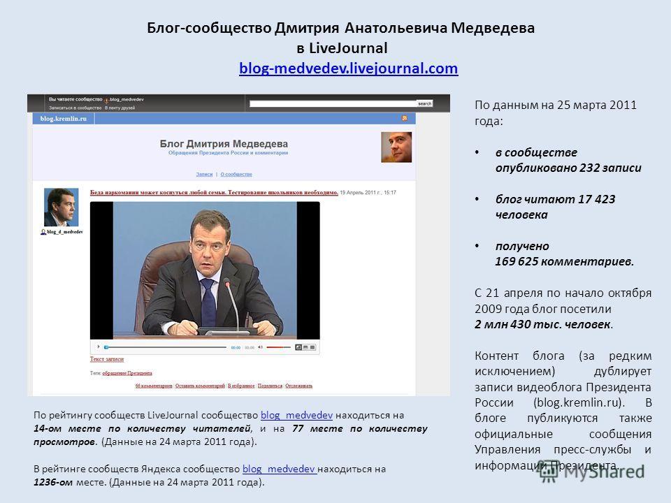 Блог-сообщество Дмитрия Анатольевича Медведева в LiveJournal blog-medvedev.livejournal.com По данным на 25 марта 2011 года: в сообществе опубликовано 232 записи блог читают 17 423 человека получено 169 625 комментариев. С 21 апреля по начало октября