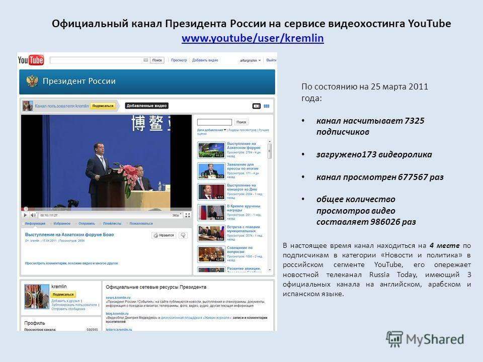 Официальный канал Президента России на сервисе видеохостинга YouTube www.youtube/user/kremlin По состоянию на 25 марта 2011 года: канал насчитывает 7325 подписчиков загружено173 видеоролика канал просмотрен 677567 раз общее количество просмотров виде