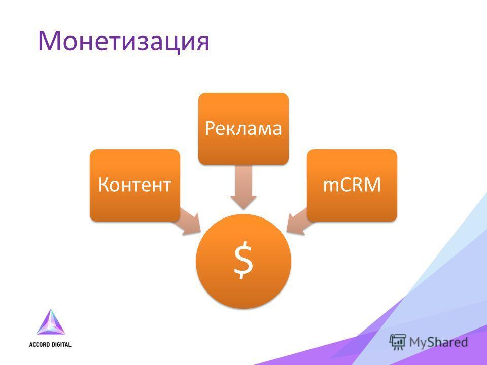 Монетизация $ КонтентРекламаmCRM