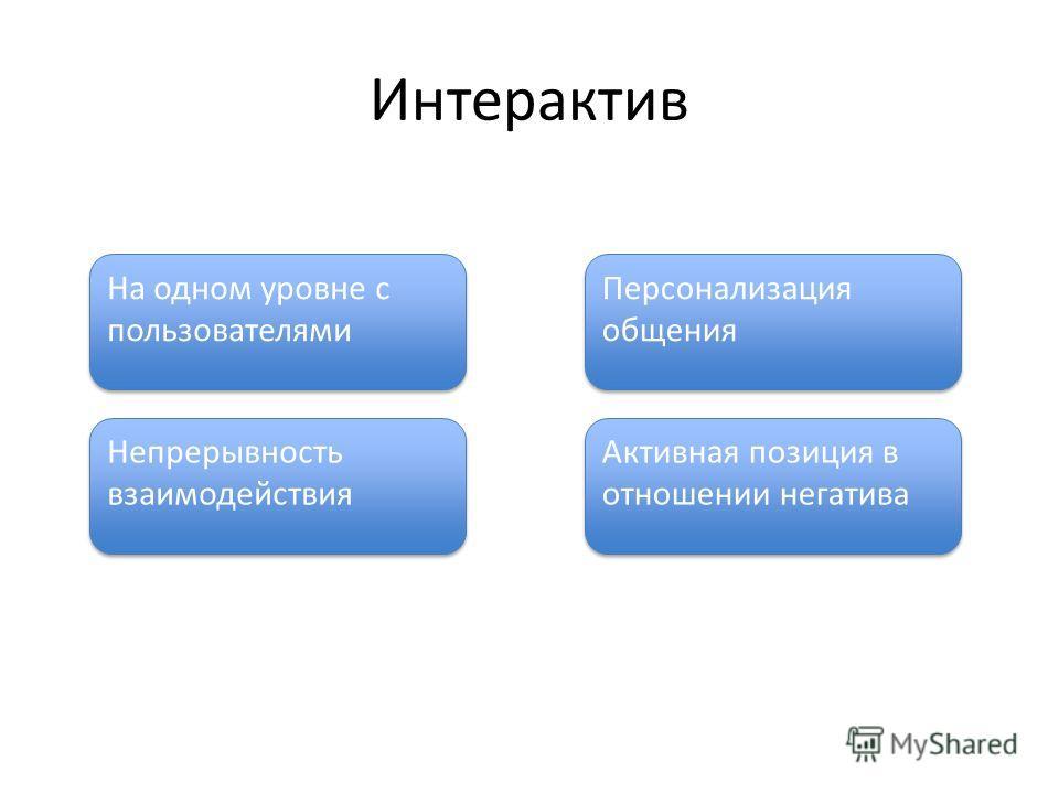 Интерактив На одном уровне с пользователями Непрерывность взаимодействия Персонализация общения Активная позиция в отношении негатива