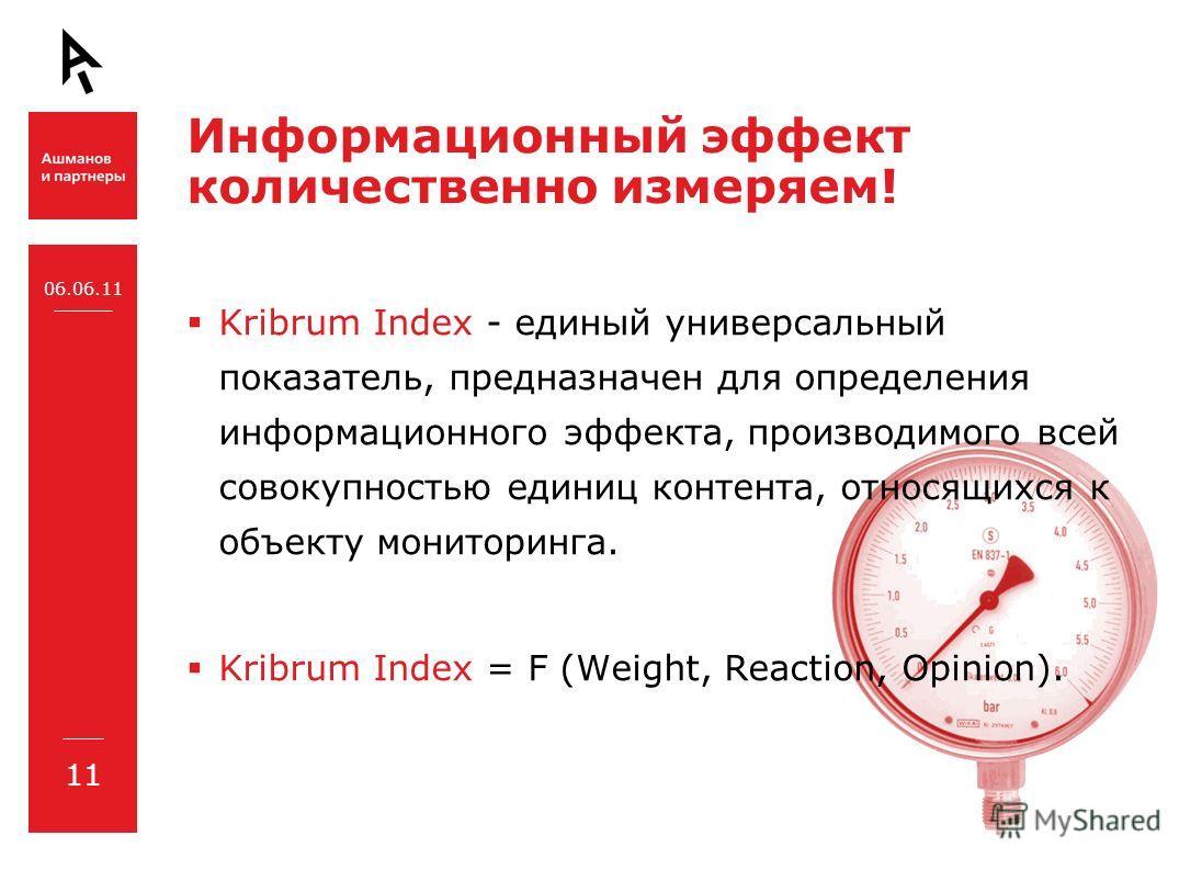 Информационный эффект количественно измеряем! Kribrum Index - единый универсальный показатель, предназначен для определения информационного эффекта, производимого всей совокупностью единиц контента, относящихся к объекту мониторинга. Kribrum Index =