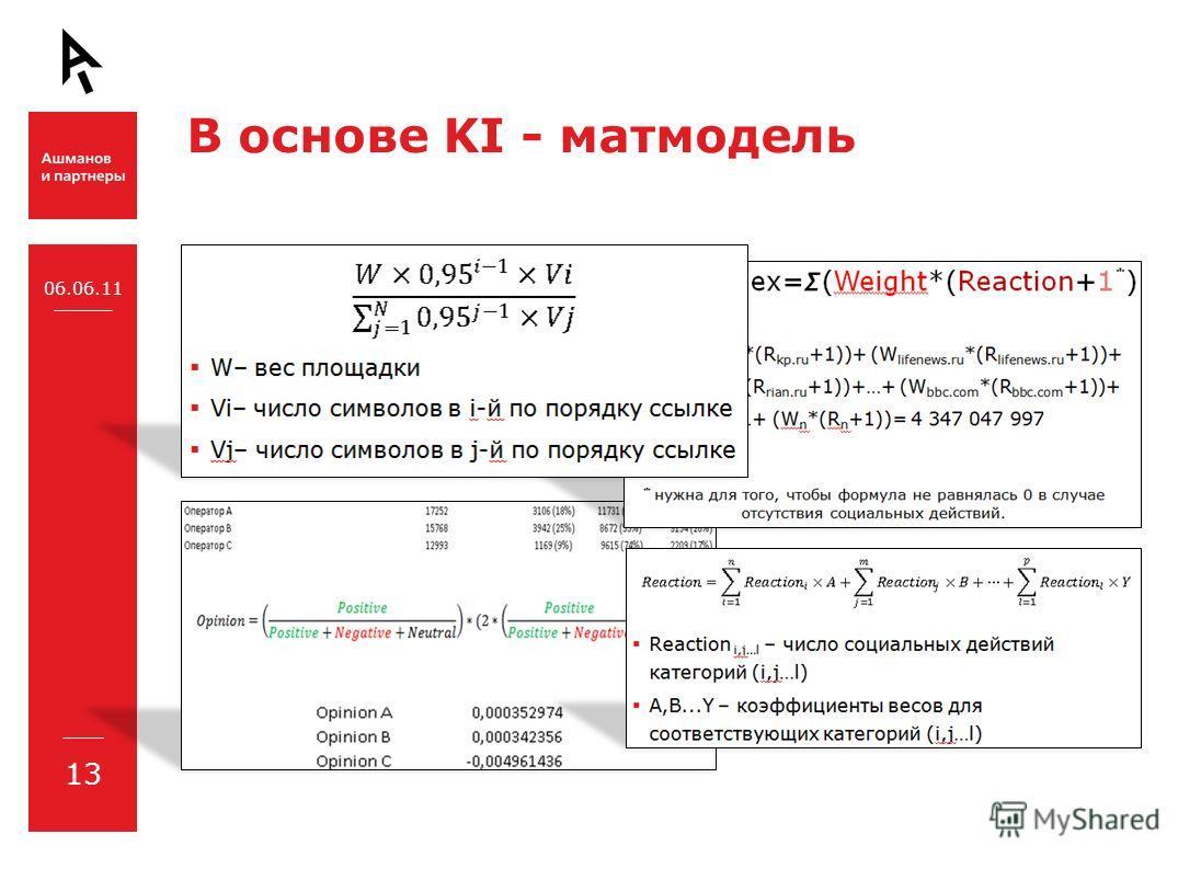 В основе KI - матмодель 06.06.11 13