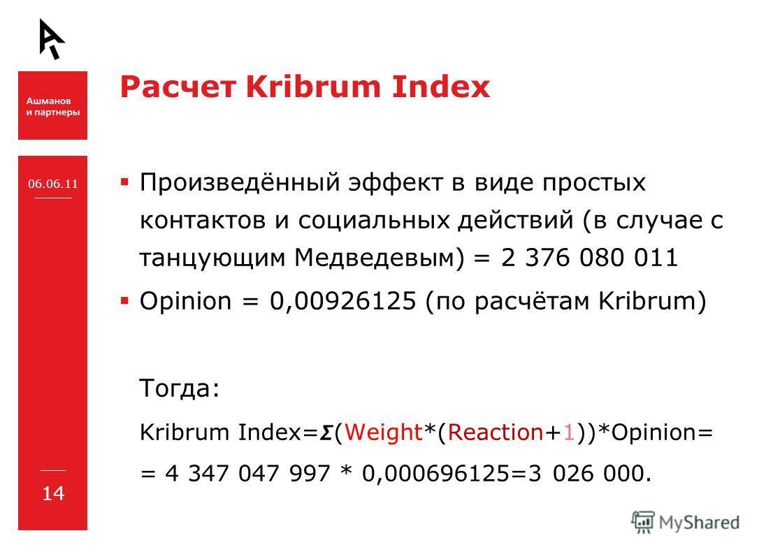 Расчет Kribrum Index Произведённый эффект в виде простых контактов и социальных действий (в случае с танцующим Медведевым) = 2 376 080 011 Opinion = 0,00926125 (по расчётам Kribrum) Тогда: Kribrum Index=(Weight*(Reaction+1))*Opinion= = 4 347 047 997