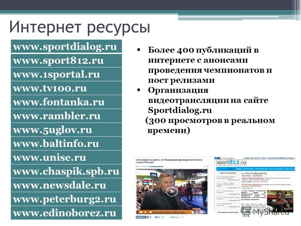 Интернет ресурсы www.sportdialog.ru www.sport812.ru www.1sportal.ru www.tv100.ru www.fontanka.ru www.rambler.ru www.5uglov.ru www.baltinfo.ru www.unise.ru www.chaspik.spb.ru www.newsdale.ru www.peterburg2.ru www.edinoborez.ru Более 400 публикаций в и