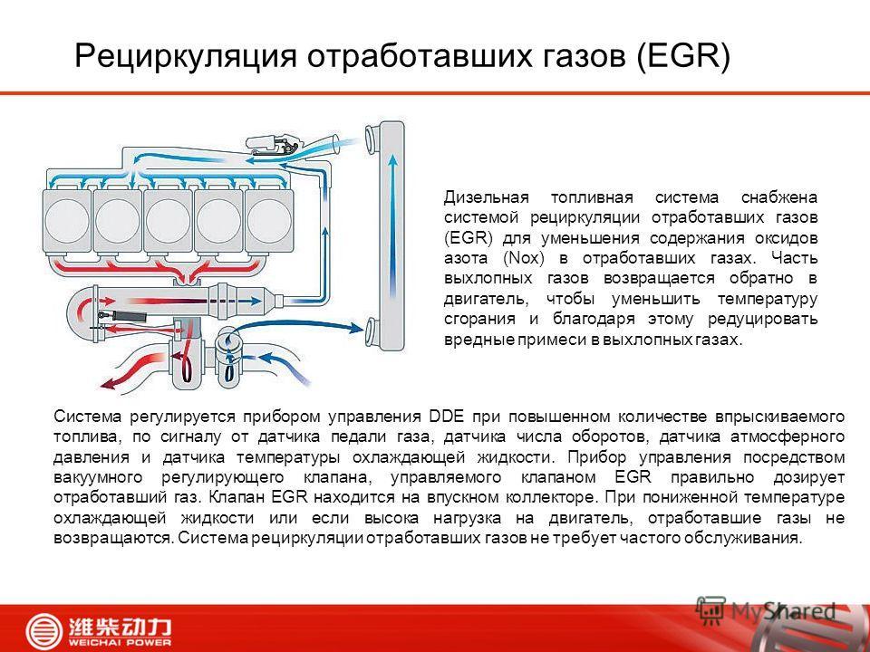 Рециркуляция отработавших газов (EGR) Дизельная топливная система снабжена системой рециркуляции отработавших газов (EGR) для уменьшения содержания оксидов азота (Nox) в отработавших газах. Часть выхлопных газов возвращается обратно в двигатель, чтоб