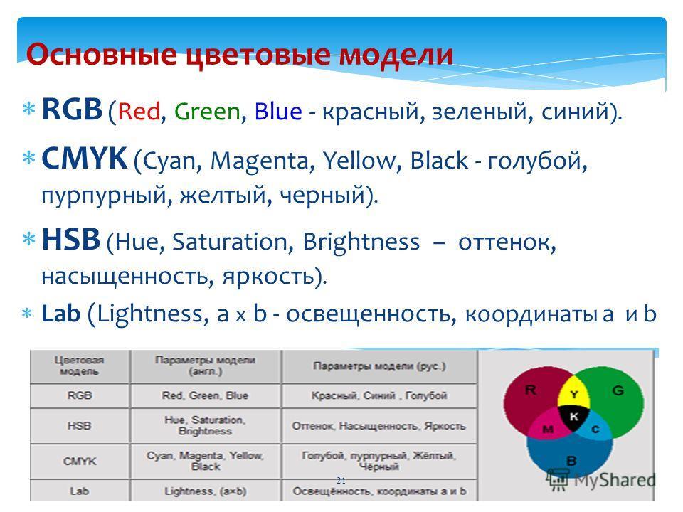 Основные цветовые модели RGB (Red, Green, Blue - красный, зеленый, синий ). CMYK (Cyan, Magenta, Yellow, Black - голубой, пурпурный, желтый, черный ). HSB ( Hue, Saturation, Brightness – оттенок, насыщенность, яркость ). Lab (Lightness, a x b - освещ