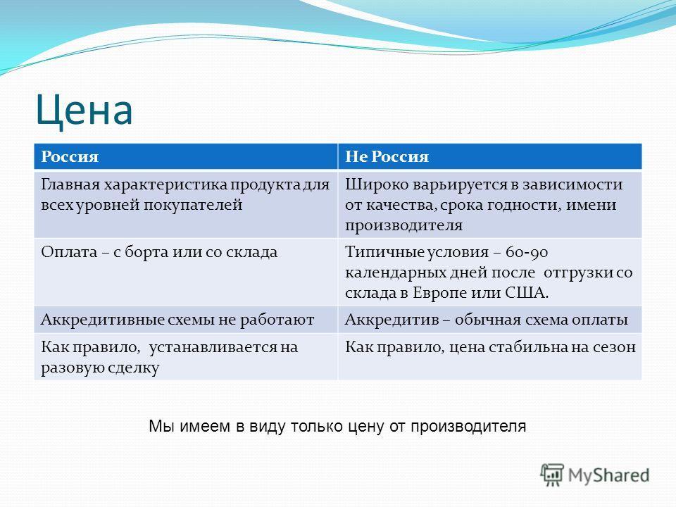 Цена РоссияНе Россия Главная характеристика продукта для всех уровней покупателей Широко варьируется в зависимости от качества, срока годности, имени производителя Оплата – с борта или со складаТипичные условия – 60-90 календарных дней после отгрузки