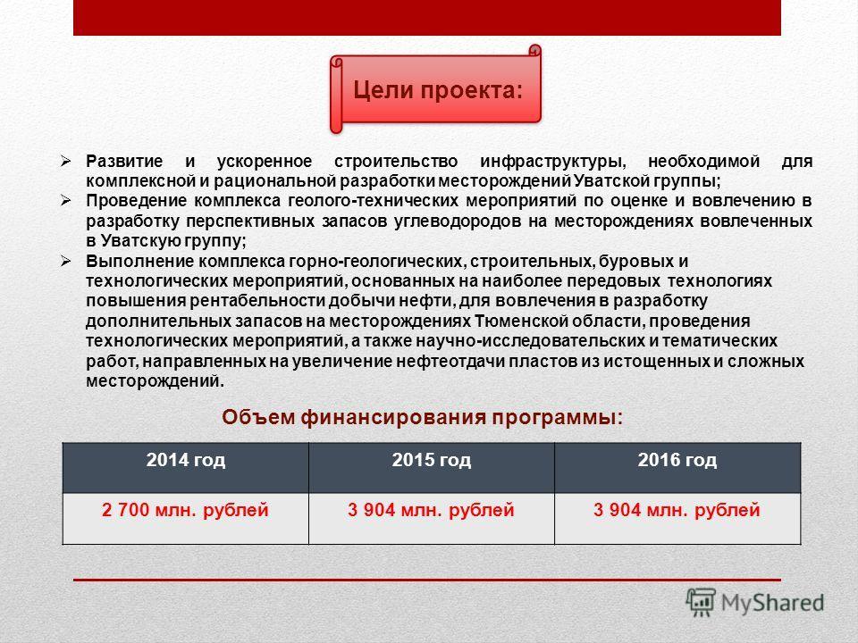 2014 год2015 год2016 год 2 700 млн. рублей3 904 млн. рублей Объем финансирования программы: Развитие и ускоренное строительство инфраструктуры, необходимой для комплексной и рациональной разработки месторождений Уватской группы; Проведение комплекса