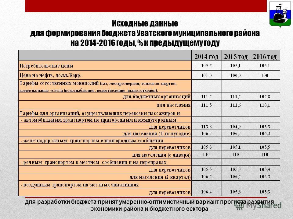 Исходные данные для формирования бюджета Уватского муниципального района на 2014-2016 годы, % к предыдущему году для разработки бюджета принят умеренно-оптимистичный вариант прогноза развития экономики района и бюджетного сектора