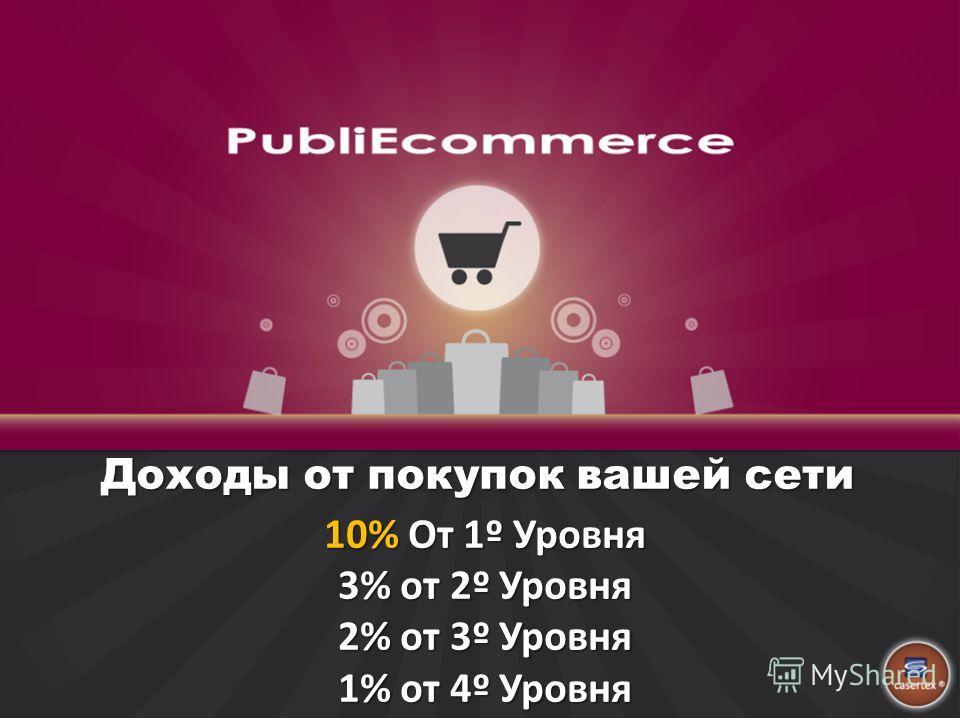 10% От 1º Уровня 3% от 2º Уровня 2% от 3º Уровня 1% от 4º Уровня Доходы от покупок вашей сети