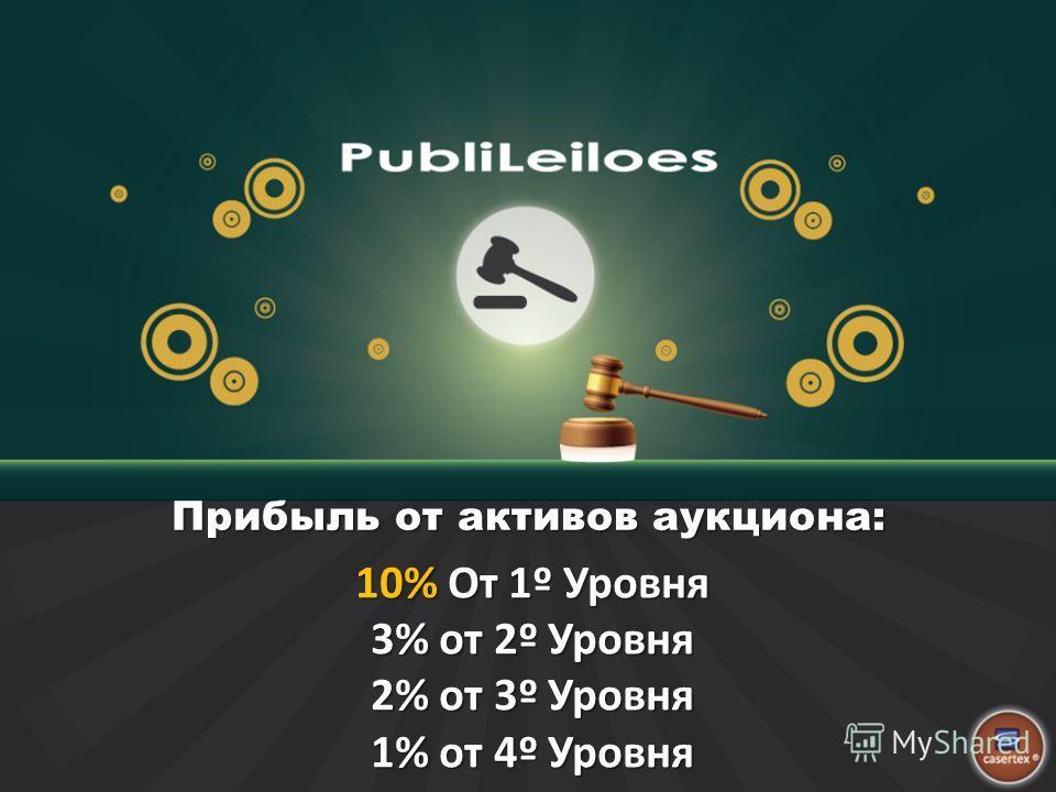 10% От 1º Уровня 3% от 2º Уровня 2% от 3º Уровня 1% от 4º Уровня Прибыль от активов аукциона:
